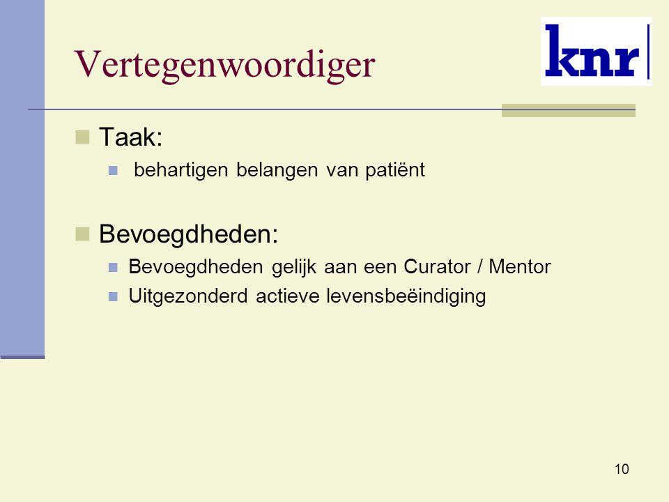 10 Vertegenwoordiger Taak: behartigen belangen van patiënt Bevoegdheden: Bevoegdheden gelijk aan een Curator / Mentor Uitgezonderd actieve levensbeëin