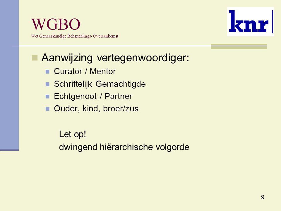9 WGBO Wet Geneeskundige Behandelings- Overeenkomst Aanwijzing vertegenwoordiger: Curator / Mentor Schriftelijk Gemachtigde Echtgenoot / Partner Ouder