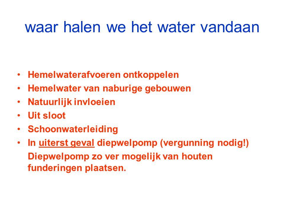 waar halen we het water vandaan Hemelwaterafvoeren ontkoppelen Hemelwater van naburige gebouwen Natuurlijk invloeien Uit sloot Schoonwaterleiding In u