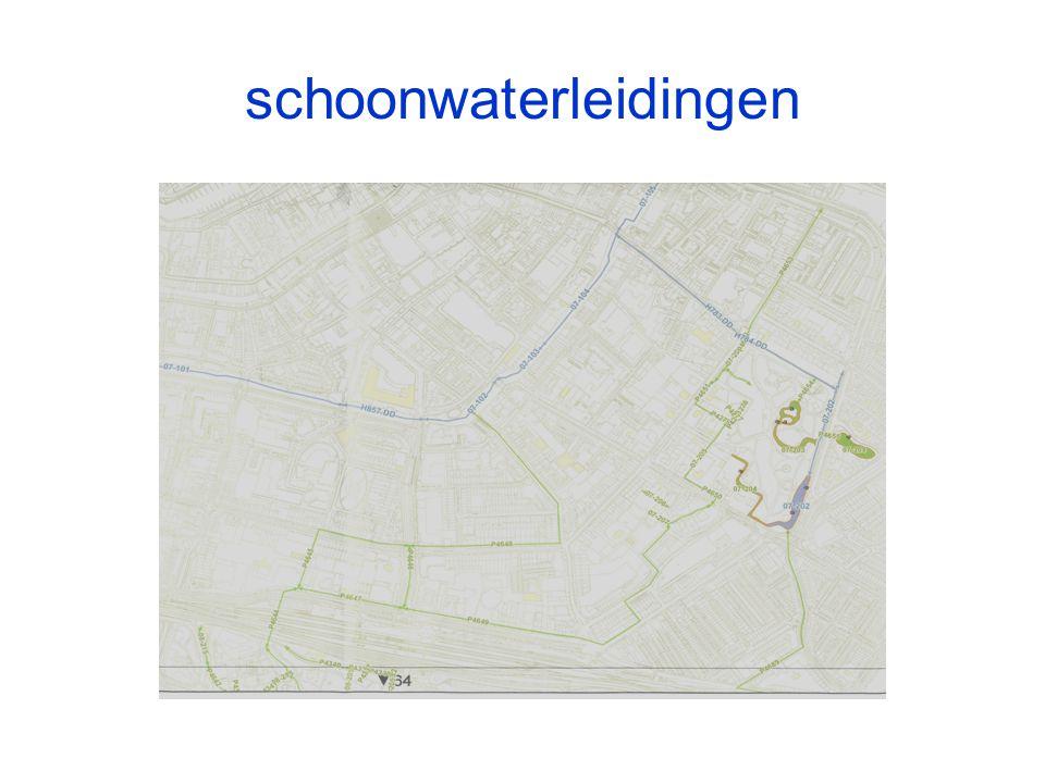 schoonwaterleidingen