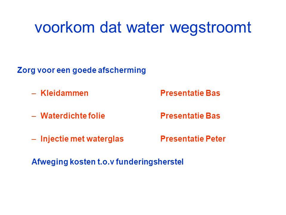 Zorg voor een goede afscherming –KleidammenPresentatie Bas –Waterdichte foliePresentatie Bas –Injectie met waterglasPresentatie Peter Afweging kosten