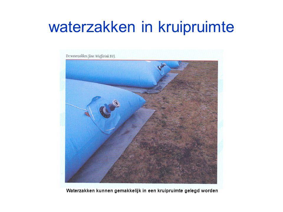 Waterzakken kunnen gemakkelijk in een kruipruimte gelegd worden waterzakken in kruipruimte