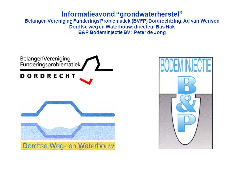 """Informatieavond """"grondwaterherstel"""" Belangen Vereniging Funderings Problematiek (BVFP) Dordrecht: Ing. Ad van Wensen Dordtse weg en Waterbouw: directe"""