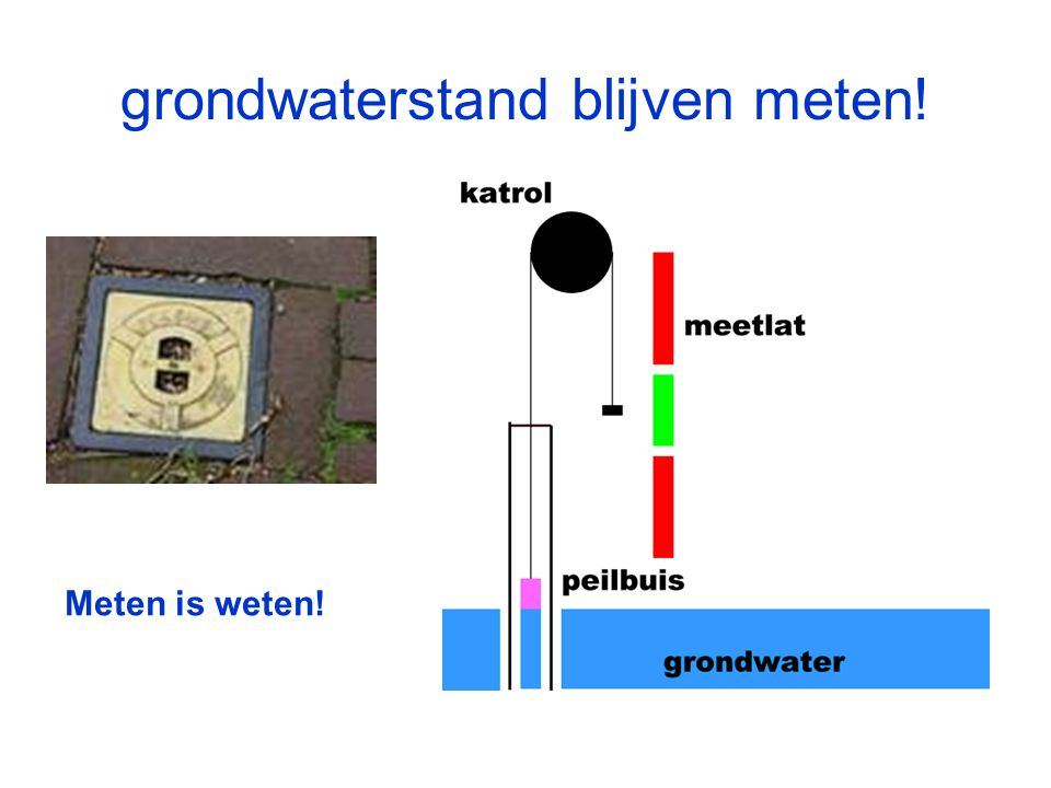 Meten is weten! grondwaterstand blijven meten!
