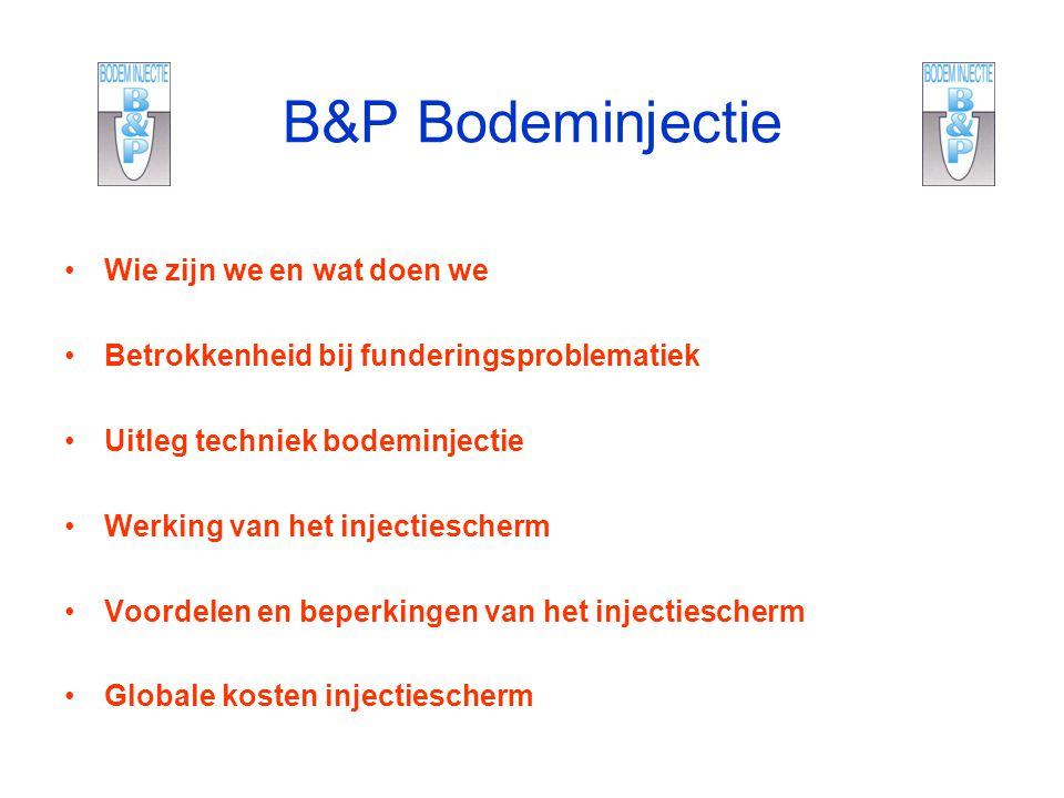 B&P Bodeminjectie Wie zijn we en wat doen we Betrokkenheid bij funderingsproblematiek Uitleg techniek bodeminjectie Werking van het injectiescherm Voo