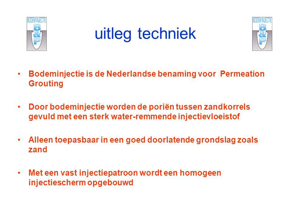 uitleg techniek Bodeminjectie is de Nederlandse benaming voor Permeation Grouting Door bodeminjectie worden de poriën tussen zandkorrels gevuld met ee