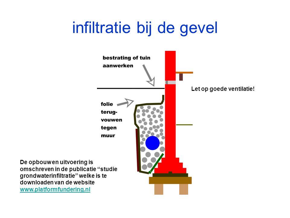 """De opbouw en uitvoering is omschreven in de publicatie """"studie grondwaterinfiltratie"""" welke is te downloaden van de website www.platformfundering.nl w"""