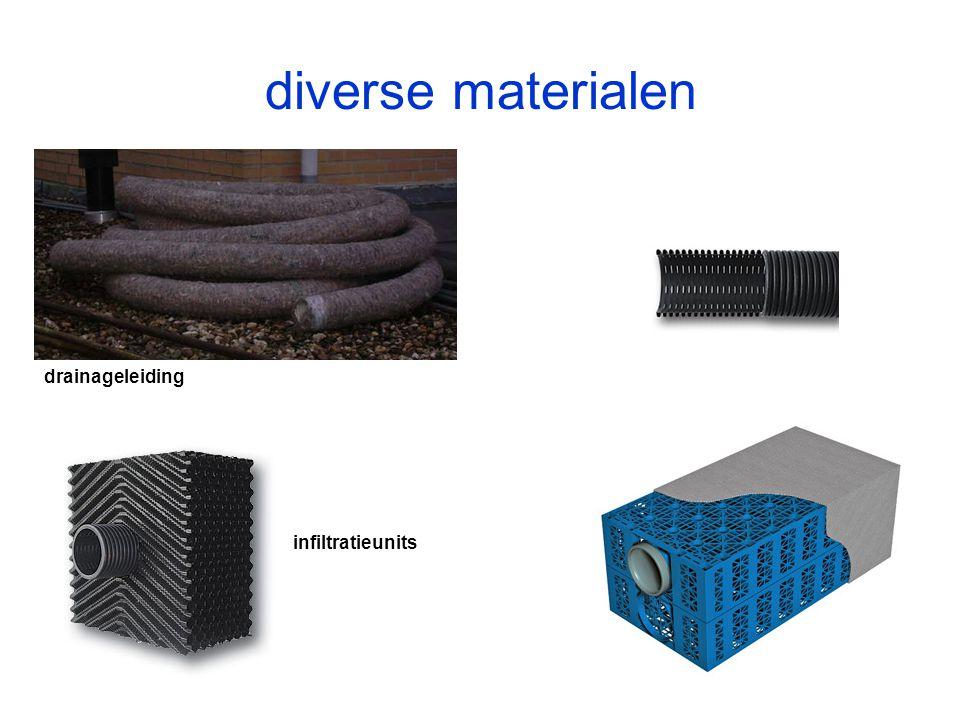 drainageleiding infiltratieunits diverse materialen