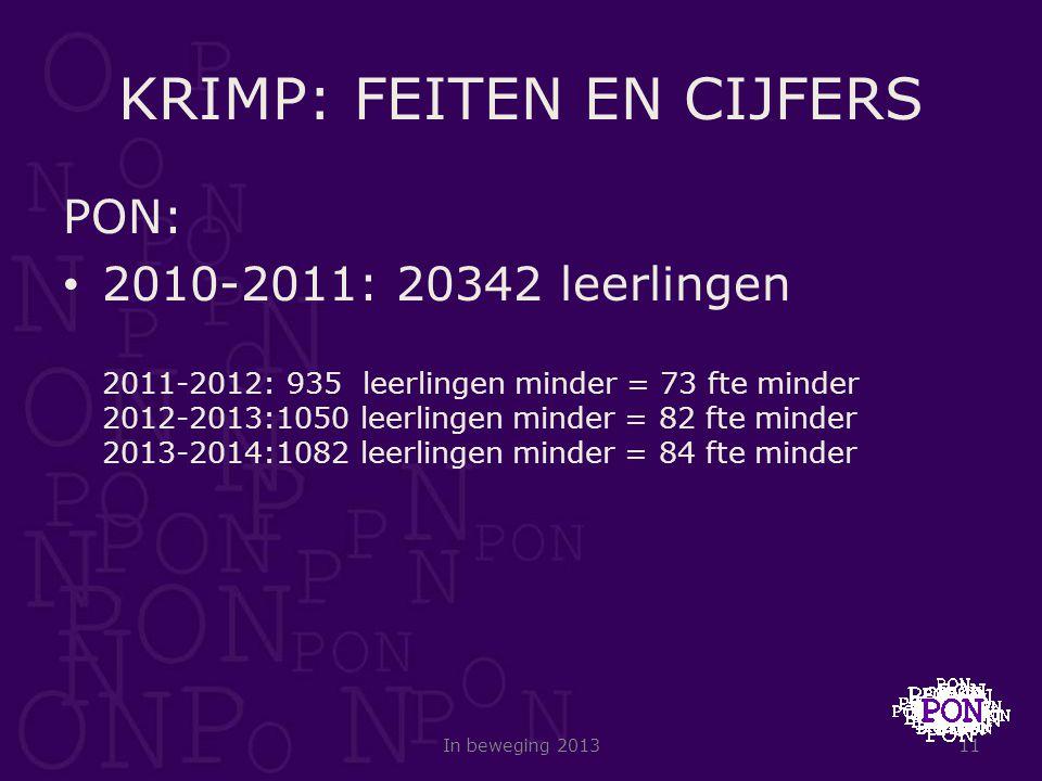KRIMP: FEITEN EN CIJFERS PON: 2010-2011: 20342 leerlingen 2011-2012: 935 leerlingen minder = 73 fte minder 2012-2013:1050 leerlingen minder = 82 fte m
