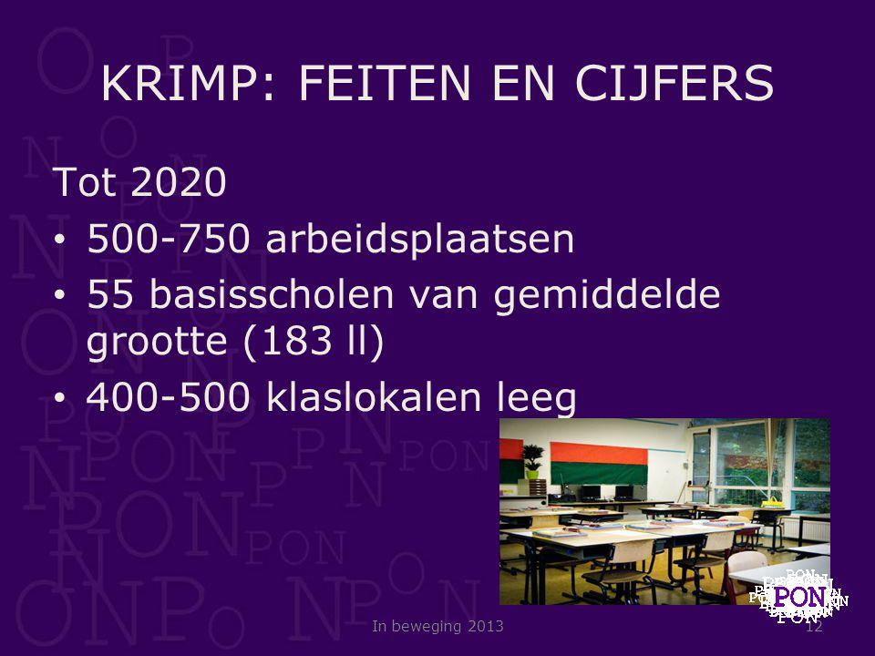 KRIMP: FEITEN EN CIJFERS Tot 2020 500-750 arbeidsplaatsen 55 basisscholen van gemiddelde grootte (183 ll) 400-500 klaslokalen leeg In beweging 201312
