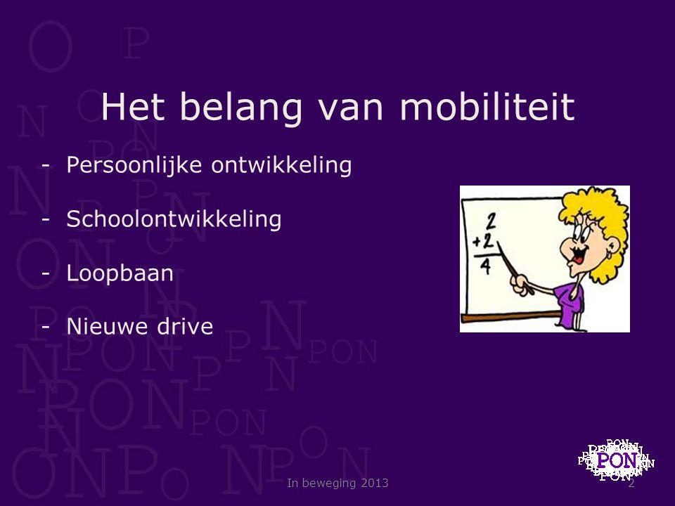 Het belang van mobiliteit -Persoonlijke ontwikkeling -Schoolontwikkeling -Loopbaan -Nieuwe drive In beweging 20132