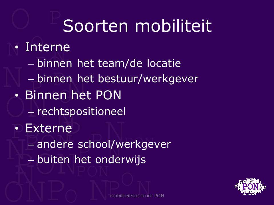 Soorten mobiliteit Interne – binnen het team/de locatie – binnen het bestuur/werkgever Binnen het PON – rechtspositioneel Externe – andere school/werk