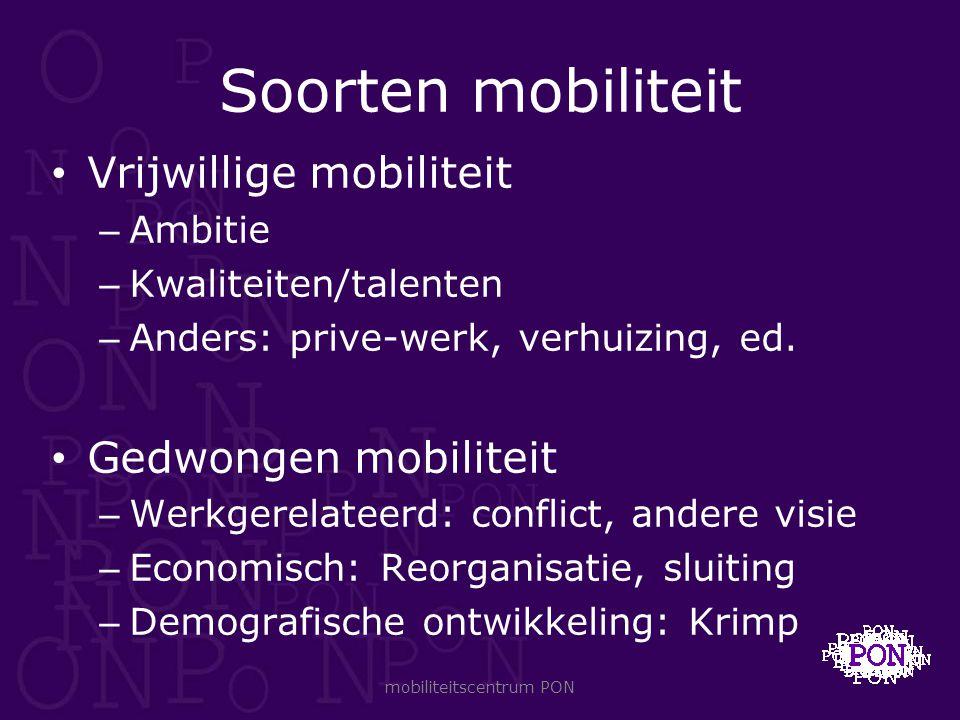 Soorten mobiliteit Vrijwillige mobiliteit – Ambitie – Kwaliteiten/talenten – Anders: prive-werk, verhuizing, ed. Gedwongen mobiliteit – Werkgerelateer