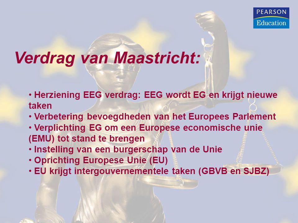 Verdrag van Amsterdam: Onderdelen van SJBZ, namelijk visa, asiel, immigratie en civiele samenwerking, worden naar EG overgebracht SJBZ wordt PJSS Verbetering bevoegdheden van het Europees Parlement Vermelding van de mensenrechten in het EU-verdrag