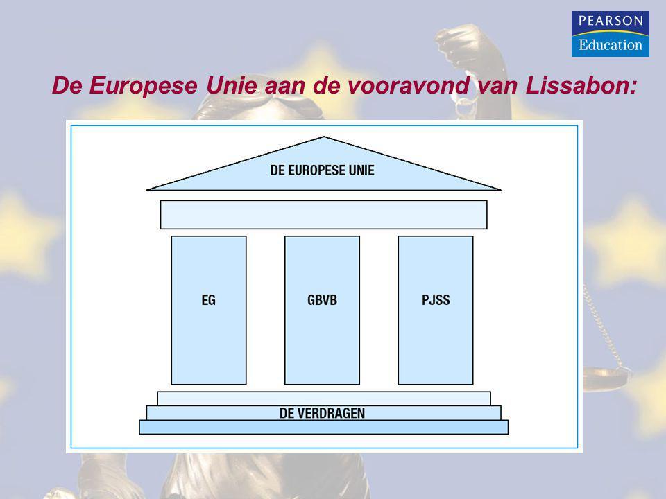 Basis van de tempel: De verdragen tot oprichting van EG, EGA en EU Supranationale eerste pijler: Activiteiten EG en EGA Intergouvernementele GBVB-pijler: Het gemeenschappelijk buitenlands en veiligheidsbeleid Intergouvernementele PJSS-pijler: De politiële en justitiële samenwerking in strafzaken Dak van de tempel (EU) De organisatie waarbinnen de activiteiten van de drie pijlers plaatsvinden