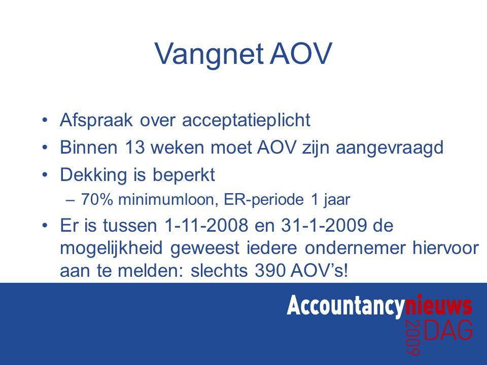Vangnet AOV Afspraak over acceptatieplicht Binnen 13 weken moet AOV zijn aangevraagd Dekking is beperkt –70% minimumloon, ER-periode 1 jaar Er is tuss