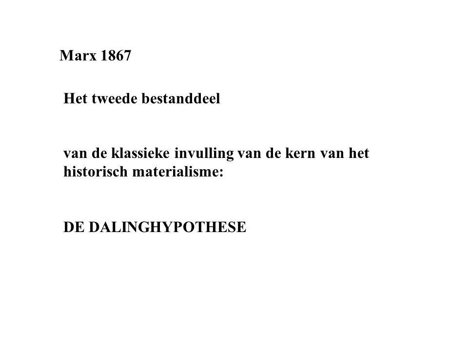 Marx 1867 Het tweede bestanddeel van de klassieke invulling van de kern van het historisch materialisme: DE DALINGHYPOTHESE