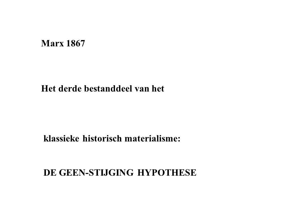 Marx 1867 Het derde bestanddeel van het klassieke historisch materialisme: DE GEEN-STIJGING HYPOTHESE
