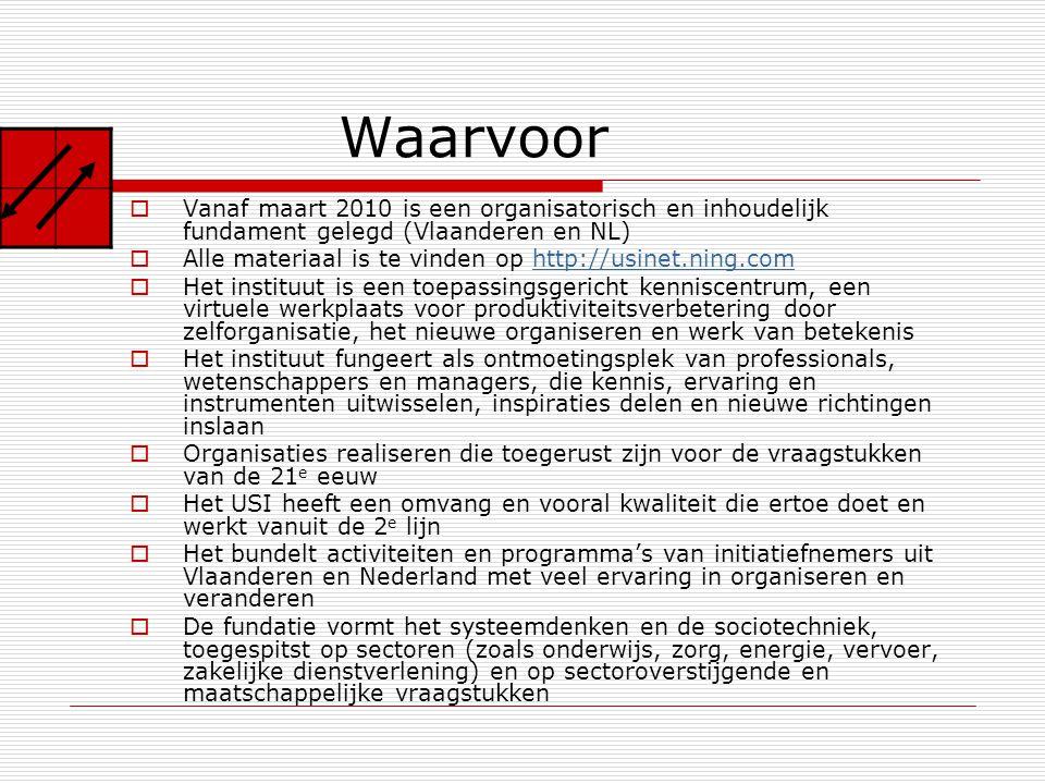 Waarvoor  Vanaf maart 2010 is een organisatorisch en inhoudelijk fundament gelegd (Vlaanderen en NL)  Alle materiaal is te vinden op http://usinet.n