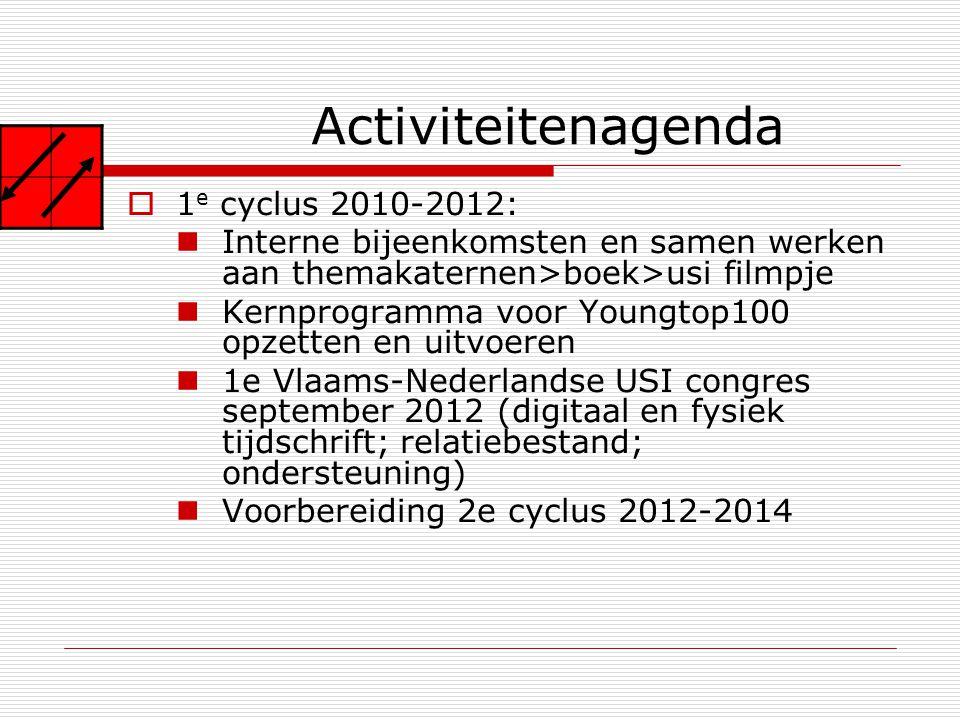 Activiteitenagenda  1 e cyclus 2010-2012: Interne bijeenkomsten en samen werken aan themakaternen>boek>usi filmpje Kernprogramma voor Youngtop100 opz