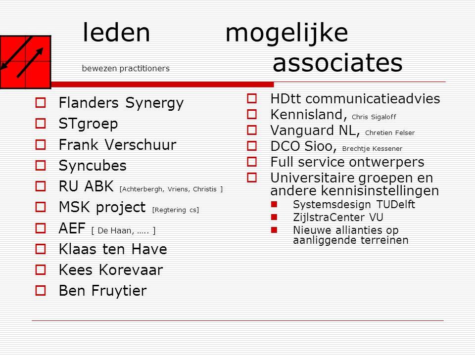 leden mogelijke bewezen practitioners associates  Flanders Synergy  STgroep  Frank Verschuur  Syncubes  RU ABK [Achterbergh, Vriens, Christis ] 
