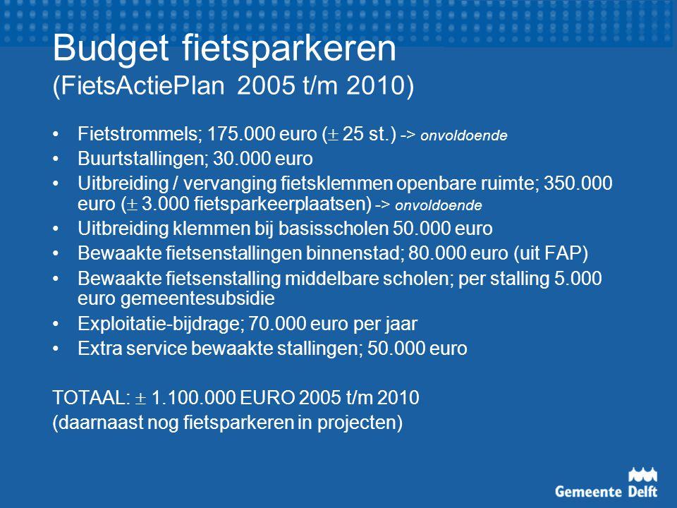 Budget fietsparkeren (FietsActiePlan 2005 t/m 2010) Fietstrommels; 175.000 euro (  25 st.) -> onvoldoende Buurtstallingen; 30.000 euro Uitbreiding /