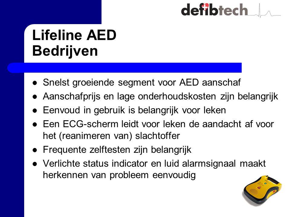 Lifeline AED Bedrijven Snelst groeiende segment voor AED aanschaf Aanschafprijs en lage onderhoudskosten zijn belangrijk Eenvoud in gebruik is belangrijk voor leken Een ECG-scherm leidt voor leken de aandacht af voor het (reanimeren van) slachtoffer Frequente zelftesten zijn belangrijk Verlichte status indicator en luid alarmsignaal maakt herkennen van probleem eenvoudig