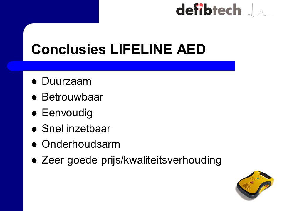 Conclusies LIFELINE AED Duurzaam Betrouwbaar Eenvoudig Snel inzetbaar Onderhoudsarm Zeer goede prijs/kwaliteitsverhouding