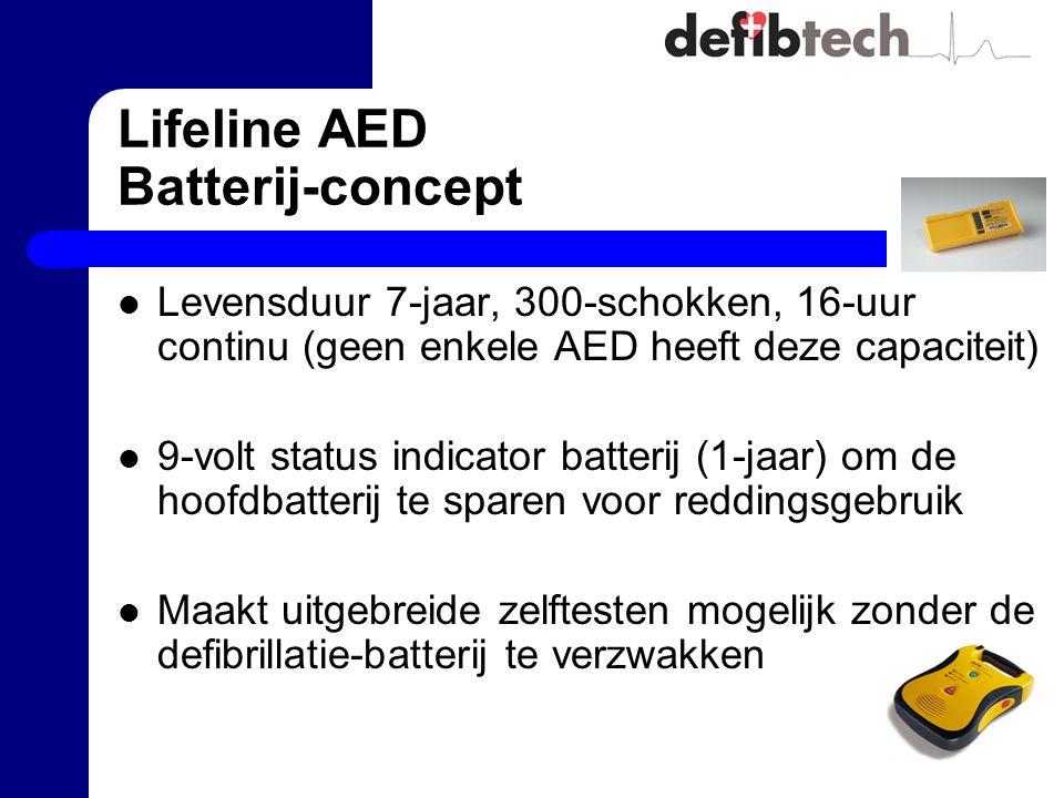 Lifeline AED Batterij-concept Levensduur 7-jaar, 300-schokken, 16-uur continu (geen enkele AED heeft deze capaciteit) 9-volt status indicator batterij (1-jaar) om de hoofdbatterij te sparen voor reddingsgebruik Maakt uitgebreide zelftesten mogelijk zonder de defibrillatie-batterij te verzwakken