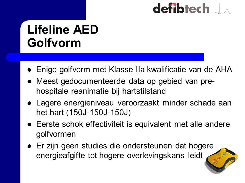 Lifeline AED Golfvorm Enige golfvorm met Klasse IIa kwalificatie van de AHA Meest gedocumenteerde data op gebied van pre- hospitale reanimatie bij har