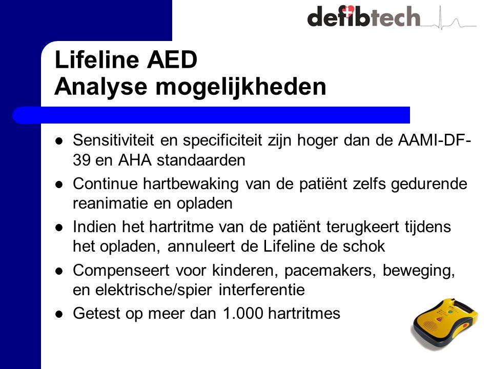 Lifeline AED Analyse mogelijkheden Sensitiviteit en specificiteit zijn hoger dan de AAMI-DF- 39 en AHA standaarden Continue hartbewaking van de patiënt zelfs gedurende reanimatie en opladen Indien het hartritme van de patiënt terugkeert tijdens het opladen, annuleert de Lifeline de schok Compenseert voor kinderen, pacemakers, beweging, en elektrische/spier interferentie Getest op meer dan 1.000 hartritmes