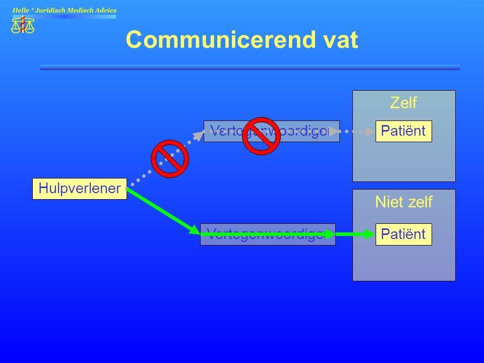 Niet zelf Zelf Communicerend vat Hulpverlener PatiëntVertegenwoordiger Patiënt