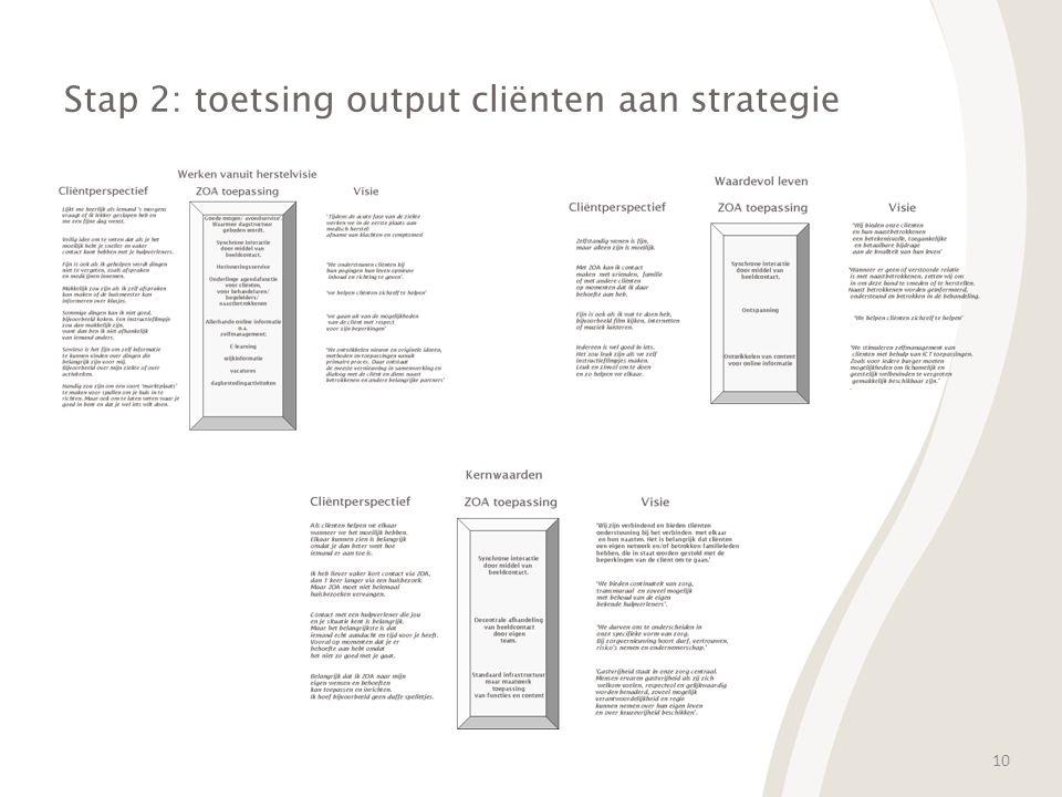 10 Stap 2: toetsing output cliënten aan strategie