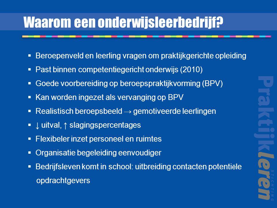  Beroepenveld en leerling vragen om praktijkgerichte opleiding  Past binnen competentiegericht onderwijs (2010)  Goede voorbereiding op beroepsprak