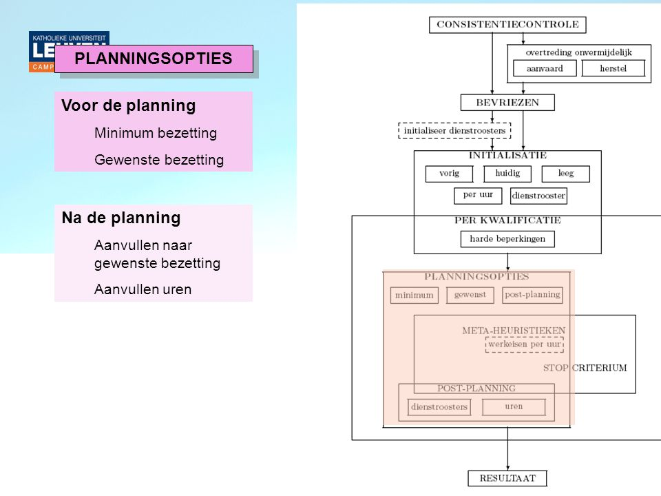 PLANNINGSOPTIES Voor de planning Minimum bezetting Gewenste bezetting Na de planning Aanvullen naar gewenste bezetting Aanvullen uren