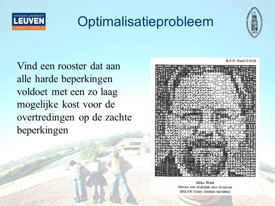 Optimalisatieprobleem Vind een rooster dat aan alle harde beperkingen voldoet met een zo laag mogelijke kost voor de overtredingen op de zachte beperkingen