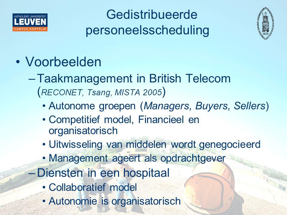 Gedistribueerde personeelsscheduling Voorbeelden –Taakmanagement in British Telecom ( RECONET, Tsang, MISTA 2005 ) Autonome groepen (Managers, Buyers, Sellers) Competitief model, Financieel en organisatorisch Uitwisseling van middelen wordt genegocieerd Management ageert als opdrachtgever –Diensten in een hospitaal Collaboratief model Autonomie is organisatorisch
