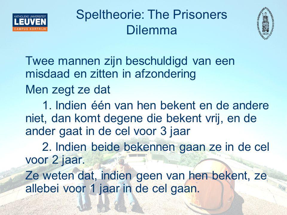 Speltheorie: The Prisoners Dilemma Twee mannen zijn beschuldigd van een misdaad en zitten in afzondering Men zegt ze dat 1. Indien één van hen bekent