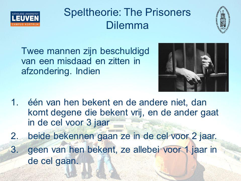 Speltheorie: The Prisoners Dilemma Twee mannen zijn beschuldigd van een misdaad en zitten in afzondering. Indien 1.één van hen bekent en de andere nie
