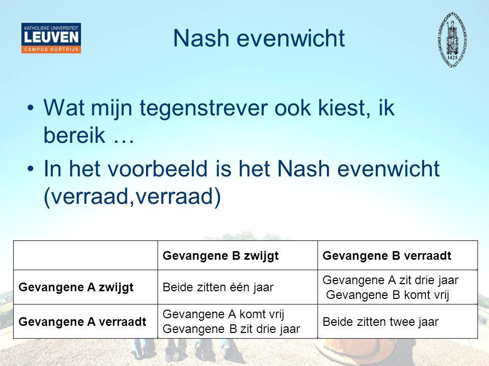 Nash evenwicht Wat mijn tegenstrever ook kiest, ik bereik … In het voorbeeld is het Nash evenwicht (verraad,verraad) Gevangene B zwijgtGevangene B ver