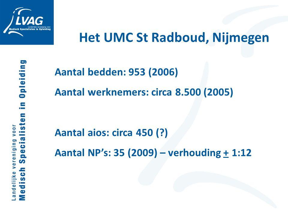 Het UMC St Radboud, Nijmegen Aantal bedden: 953 (2006) Aantal werknemers: circa 8.500 (2005) Aantal aios: circa 450 (?) Aantal NP's: 35 (2009) – verho