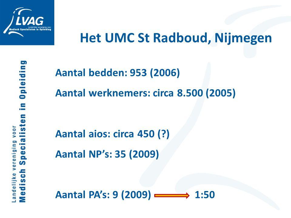 Het UMC St Radboud, Nijmegen Aantal bedden: 953 (2006) Aantal werknemers: circa 8.500 (2005) Aantal aios: circa 450 (?) Aantal NP's: 35 (2009) Aantal