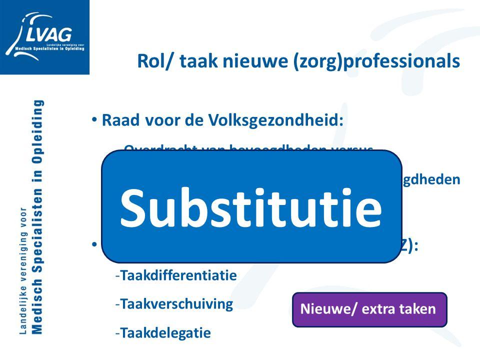 Rol/ taak nieuwe (zorg)professionals Raad voor de Volksgezondheid: - Overdracht van bevoegdheden versus - Taakverschuiving met delegatie van bevoegdhe