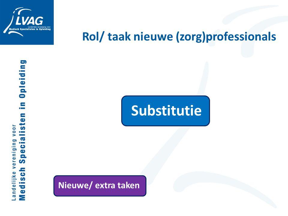 Rol/ taak nieuwe (zorg)professionals Substitutie Nieuwe/ extra taken