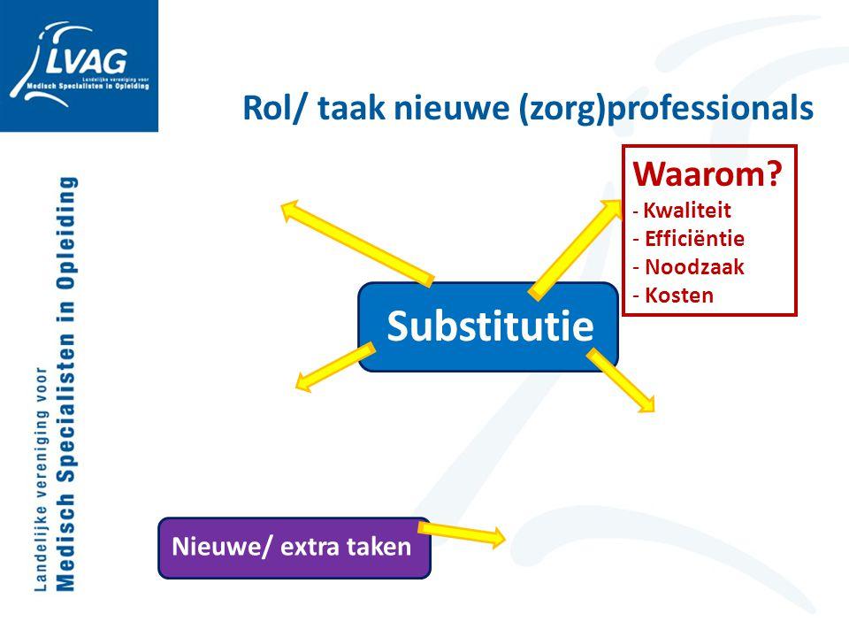 Rol/ taak nieuwe (zorg)professionals Substitutie Nieuwe/ extra taken Waarom? - Kwaliteit - Efficiëntie - Noodzaak - Kosten