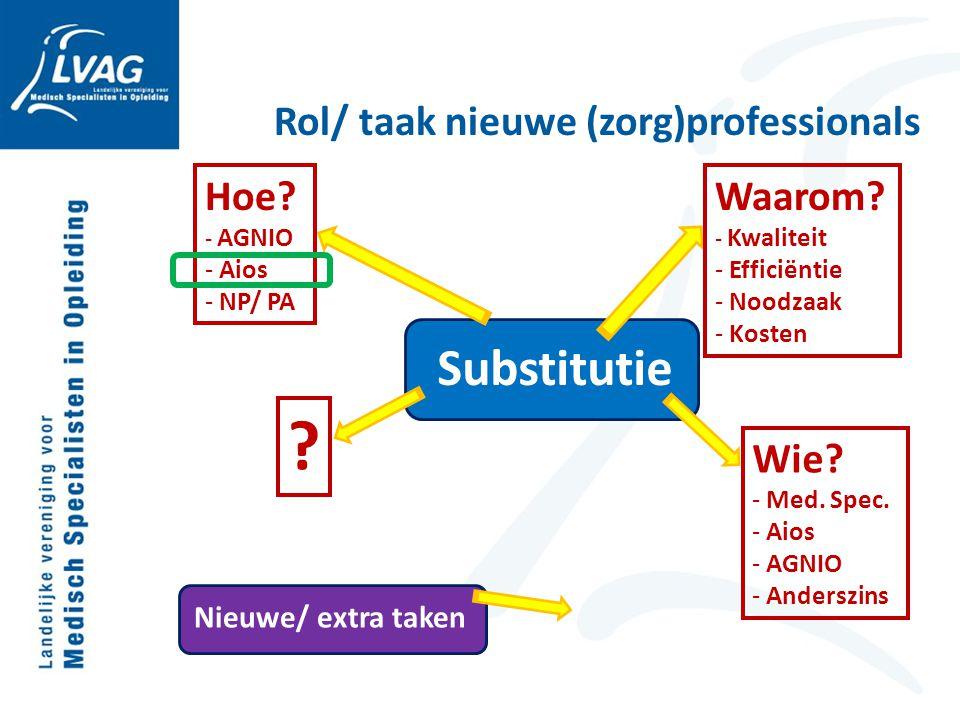 Rol/ taak nieuwe (zorg)professionals Substitutie Nieuwe/ extra taken Waarom? - Kwaliteit - Efficiëntie - Noodzaak - Kosten Hoe? - AGNIO - Aios - NP/ P