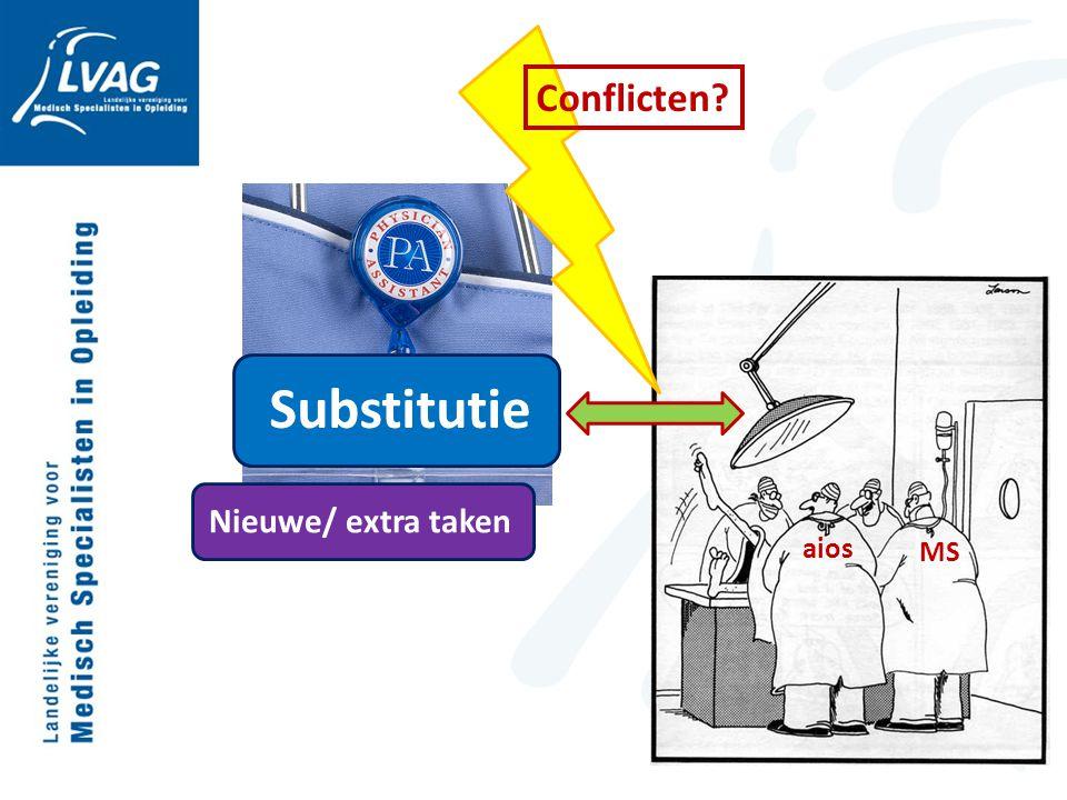 Nieuwe/ extra taken Substitutie Conflicten? aios MS
