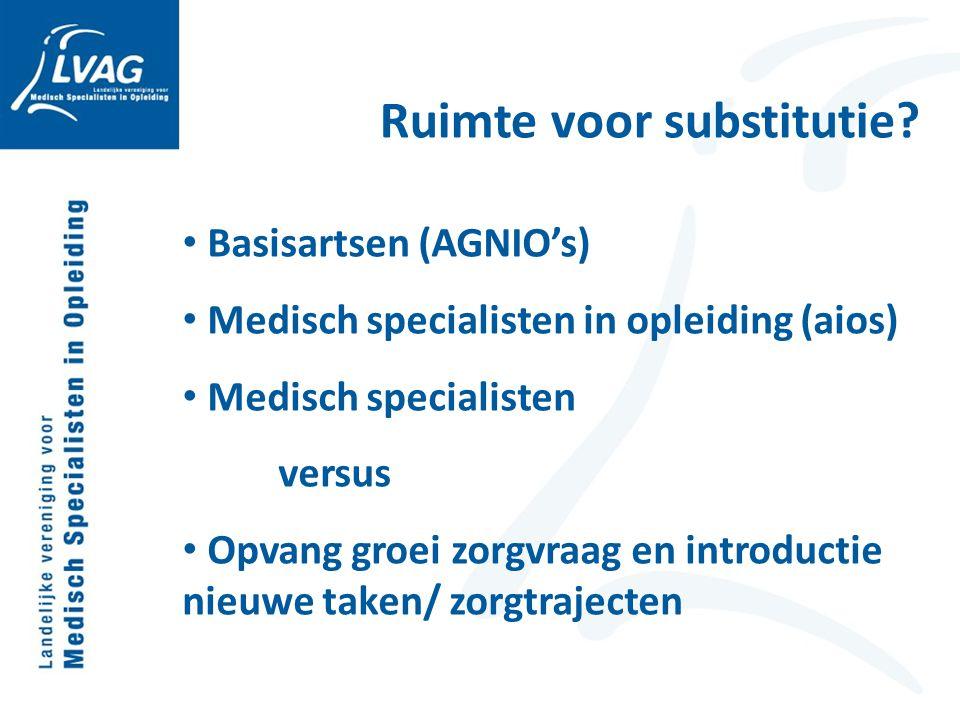 Ruimte voor substitutie? Basisartsen (AGNIO's) Medisch specialisten in opleiding (aios) Medisch specialisten versus Opvang groei zorgvraag en introduc