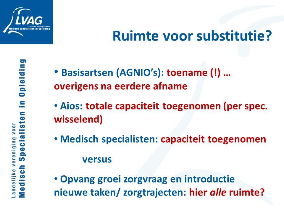 Ruimte voor substitutie? Basisartsen (AGNIO's): toename (!) … overigens na eerdere afname Aios: totale capaciteit toegenomen (per spec. wisselend) Med