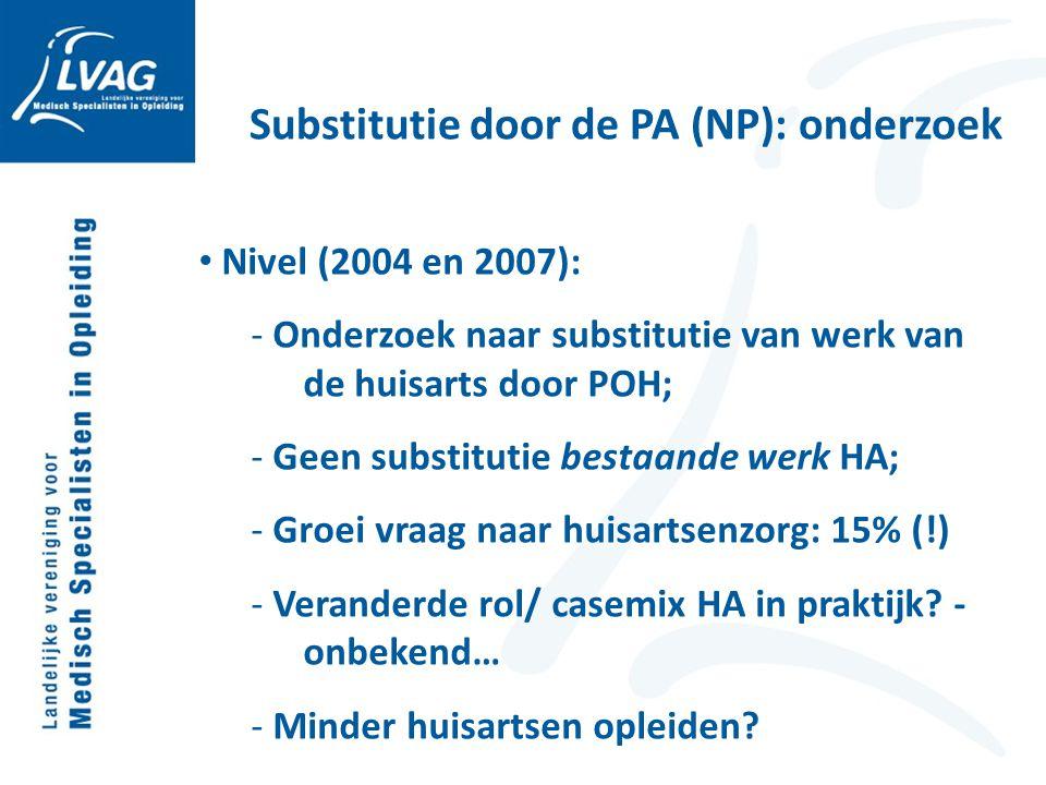 Substitutie door de PA (NP): onderzoek Nivel (2004 en 2007): - Onderzoek naar substitutie van werk van de huisarts door POH; - Geen substitutie bestaa